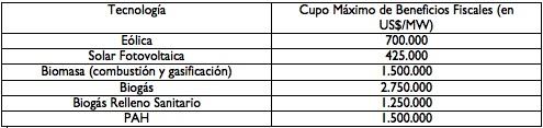 Res275Cuadro01