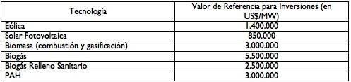Res275Cuadro02