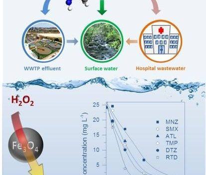 Desarrollo De Tecnologías Eficientes Para La Eliminación De Fármacos En Aguas Residuales