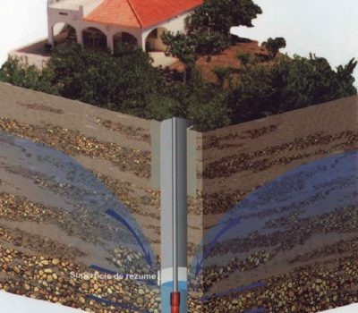 Guía Técnica: Construcción De Pozos Excavados Y Calzados Para Captación De Agua Subterránea