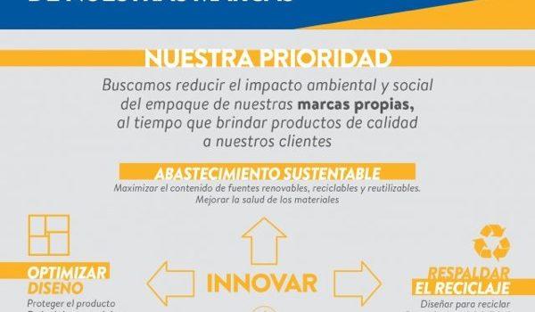 Walmart Argentina Desarrolla Junto A Sus Proveedores De Marca Propia Empaques 100% Reciclables
